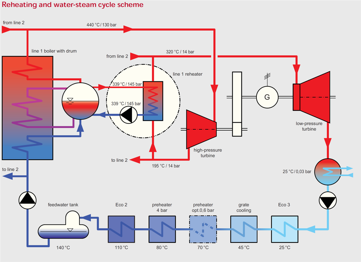 Wtert Power Plant Diagrams Process Amsterdam Waste To Energy Scheme External Reheat Simes 2008 The Patent This Pi 0804980 7 Has Been Granted By Brazilian